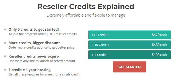 SiteGround Reseller Hosting Credits Explaned