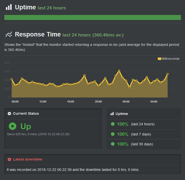 iPage Uptime Status