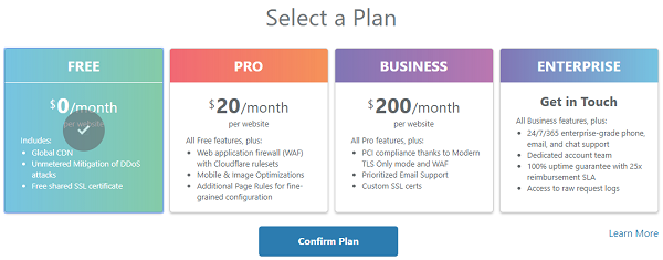 Cloudflare Free SSL Certificate Plan