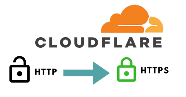 Cloudflare Free SSL Certificate for WordPress