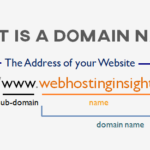 What is a Domain Name? → A to Z Guide for Beginners