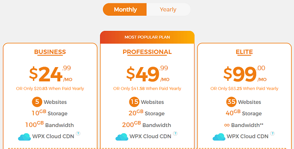 WPX Hosting Monthly Pricing